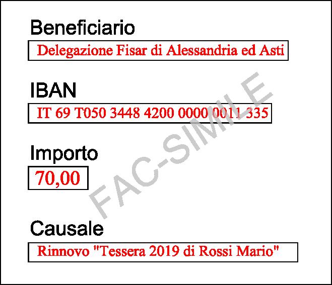 Delegazione Fisar di Alessandria